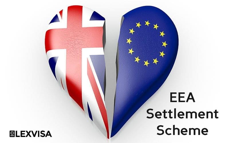 EEA Settlement Scheme