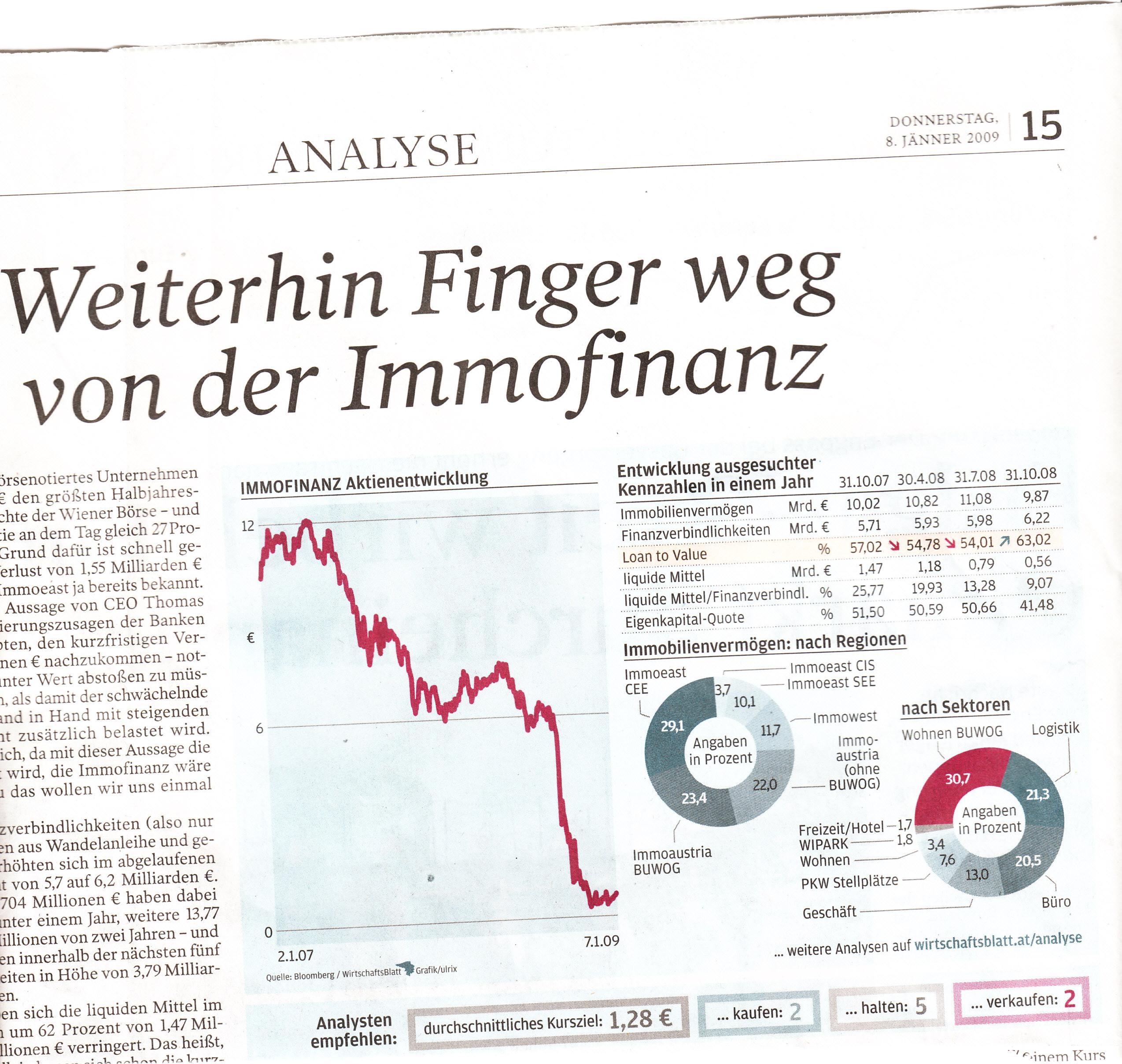 Aktienkurs Immofinanz