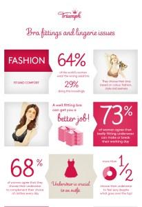 Triumph_Infographic_Part1
