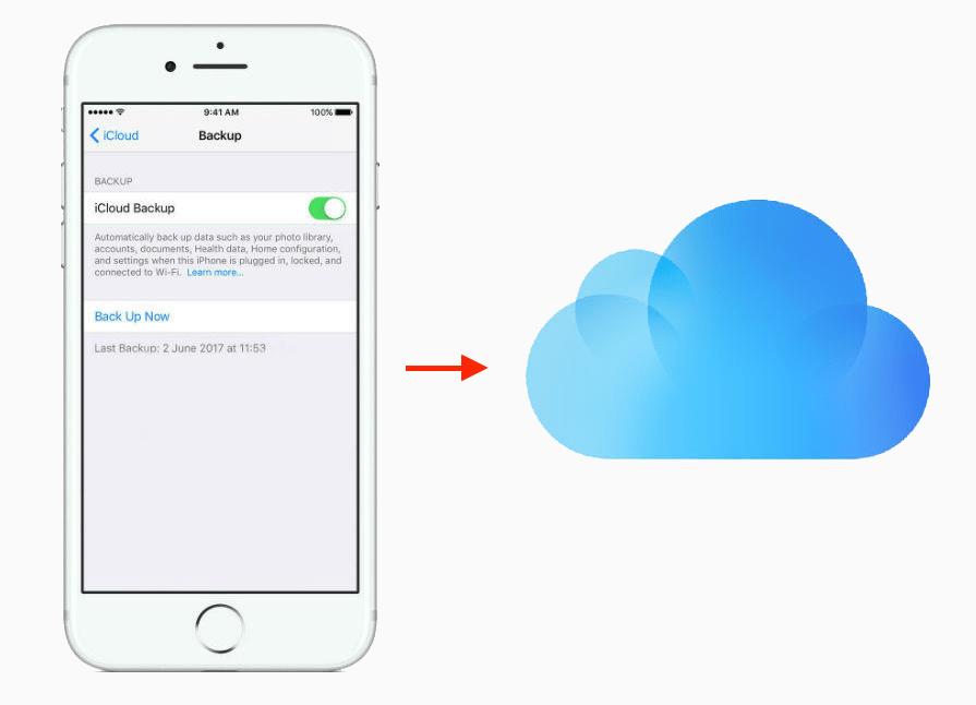 How to Backup iPhone  iPad with iCloud  iMobie Inc