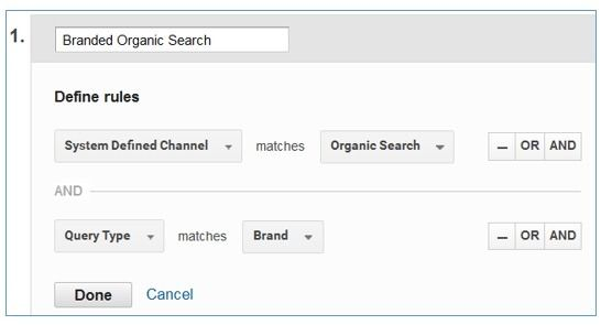 branded-organic-search-channel