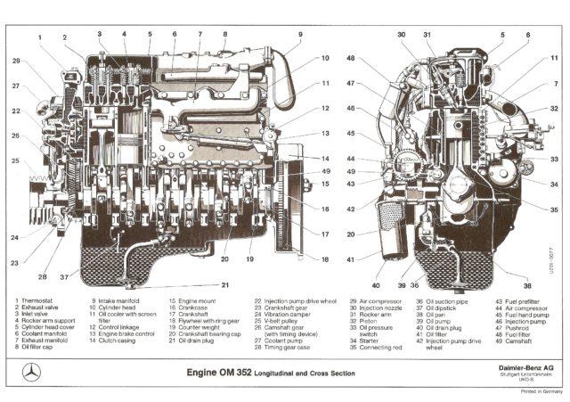 OF 1113 – mesin OM 352