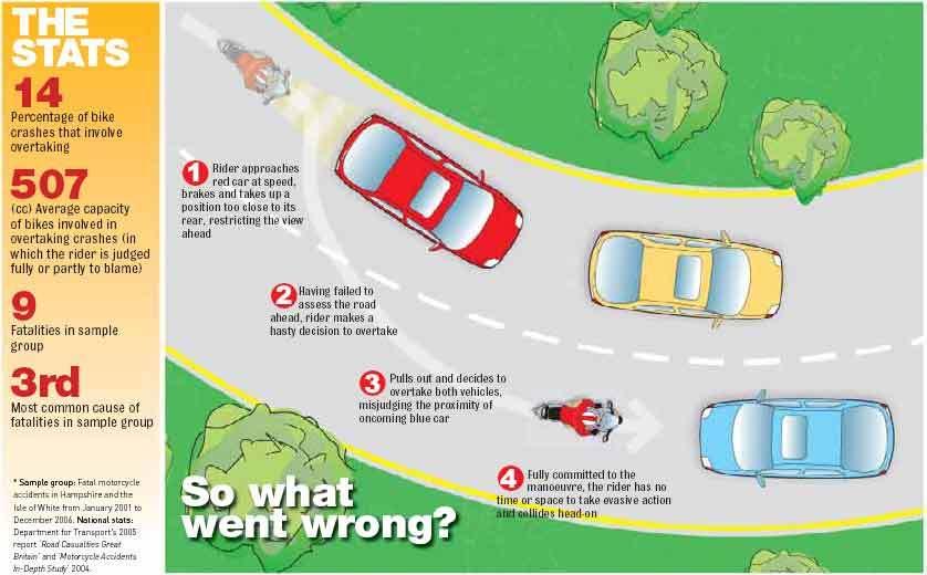 skenario kecelakaan 5