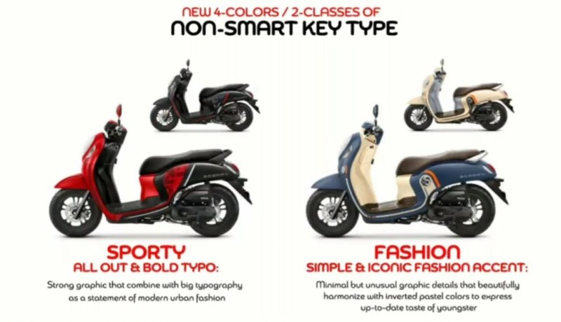 Varian New Scoopy 2020