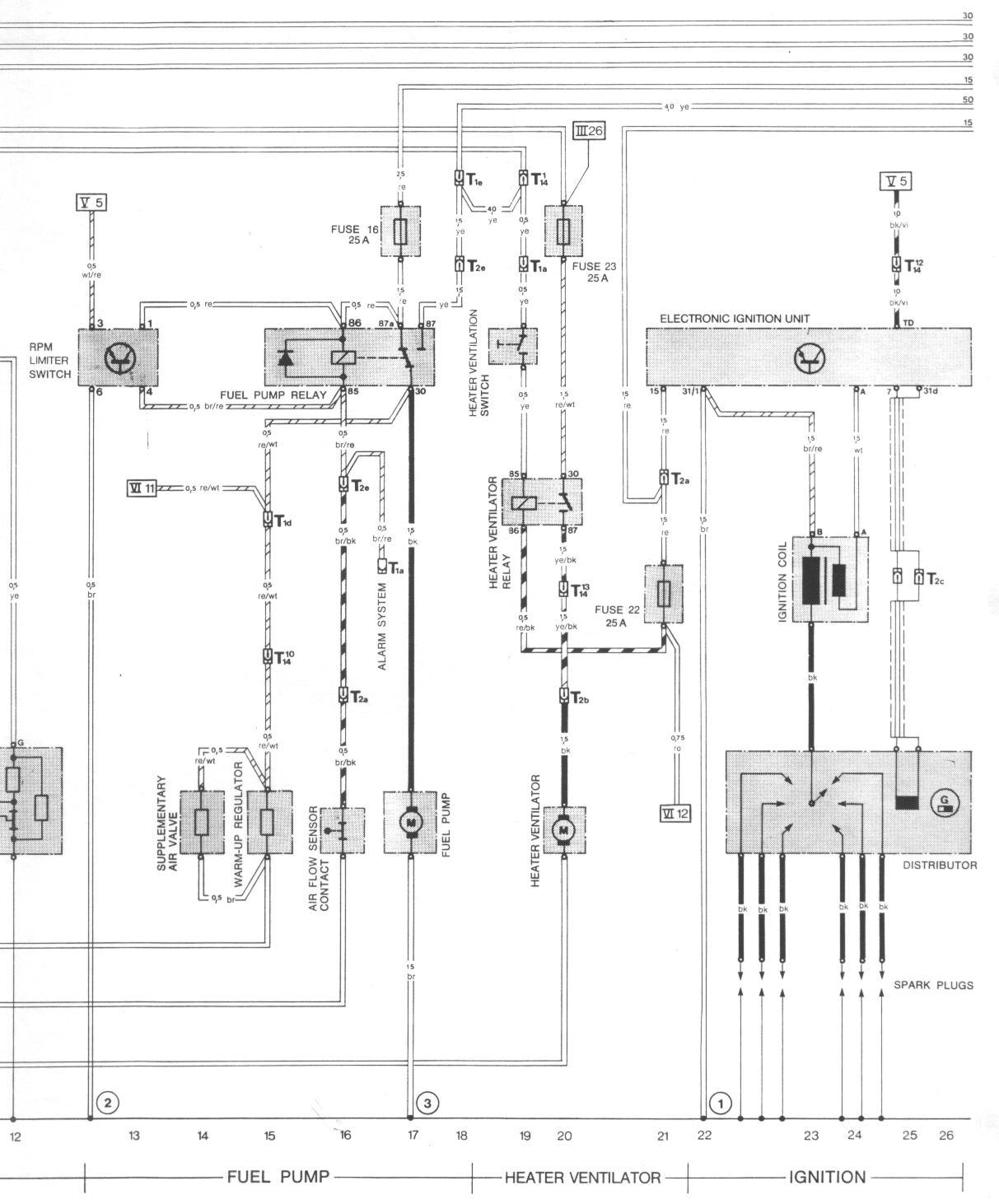 hight resolution of 1976 porsche wiring diagram wiring libraryporsche 911 3 2 fuse box electrical wiring diagrams 1976 porsche