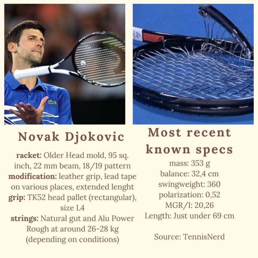 Novak Djokovic Racket