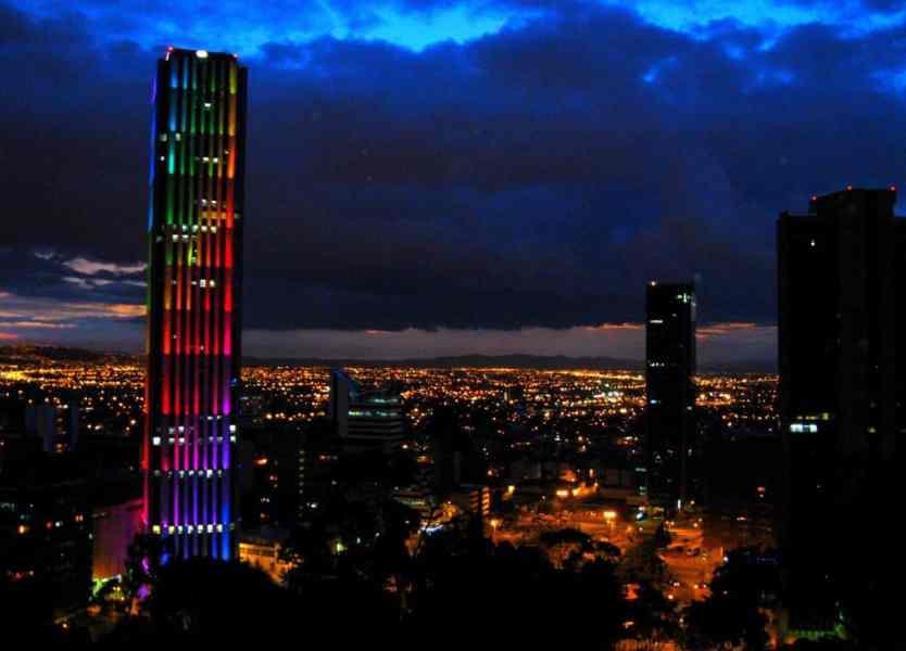 Datos de emprendimiento en Bogotá 2018