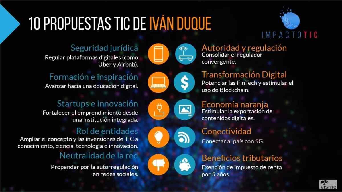 Políticas TIC Iván Duque presidente Colombia 2018-2022