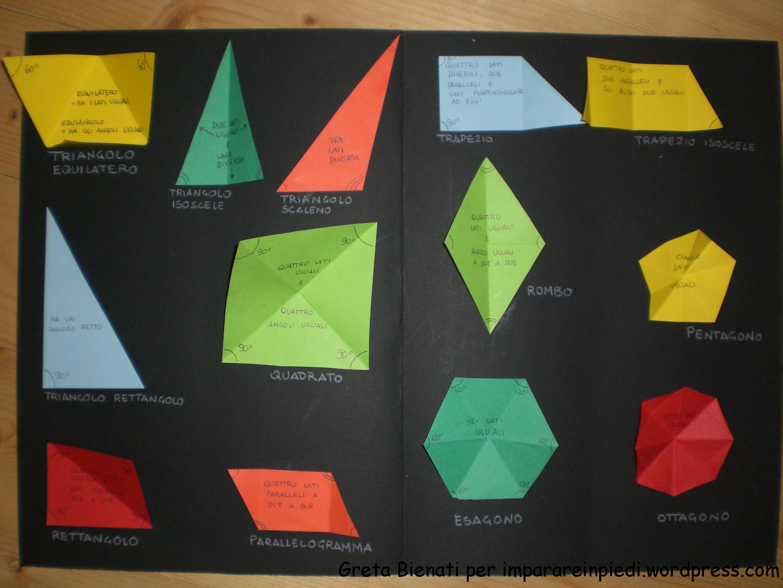 lapbook  Imparare in piedi  Pagina 8