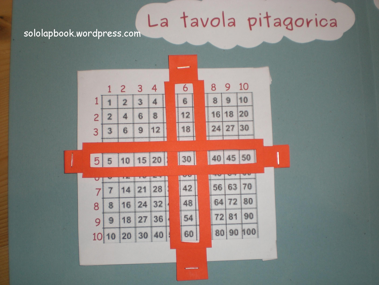 Images About Kertotaulu Multiplication On