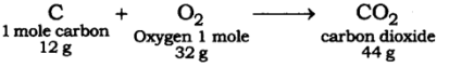 ncert-solutions-for-class-9-science-atoms-and-molecules-2