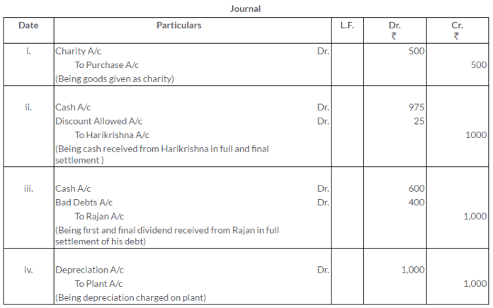 ts-grewal-solutions-class-11-accountancy-chapter-8-journal-ledger-Q21