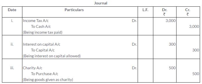 ts-grewal-solutions-class-11-accountancy-chapter-8-journal-ledger-Q22