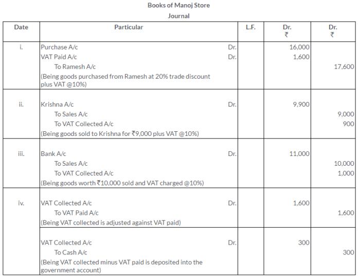 ts-grewal-solutions-class-11-accountancy-chapter-8-journal-ledger-Q32