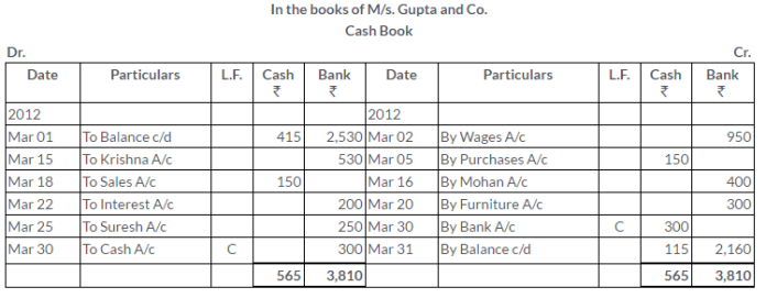 ts-grewal-solutions-class-11-accountancy-chapter-9-special-purpose-books-i-cash-book-Q18-2