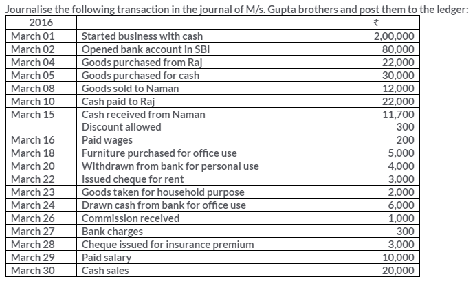 ts-grewal-solutions-class-11-accountancy-chapter-8-journal-ledger-Q37-1