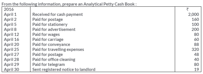 ts-grewal-solutions-class-11-accountancy-chapter-9-special-purpose-books-i-cash-book-Q29-1