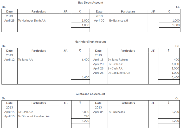 ts-grewal-solutions-class-11-accountancy-chapter-10-special-purpose-books-ii-books-Q30-10