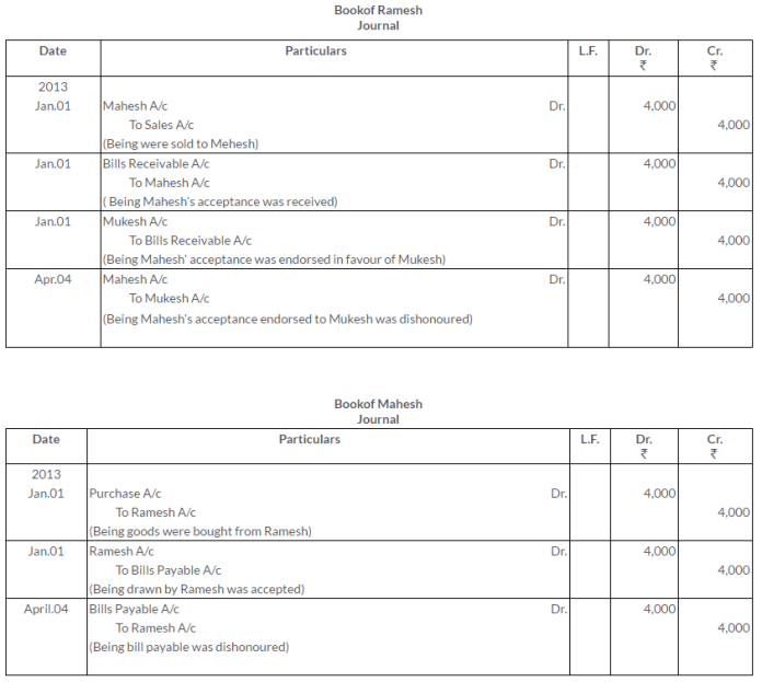 ts-grewal-solutions-class-11-accountancy-chapter-15-accounting-bills-exchange-22