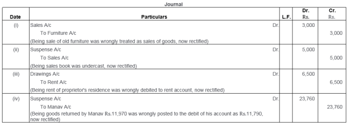 ts-grewal-solutions-class-11-accountancy-chapter-16-rectification-errors-42