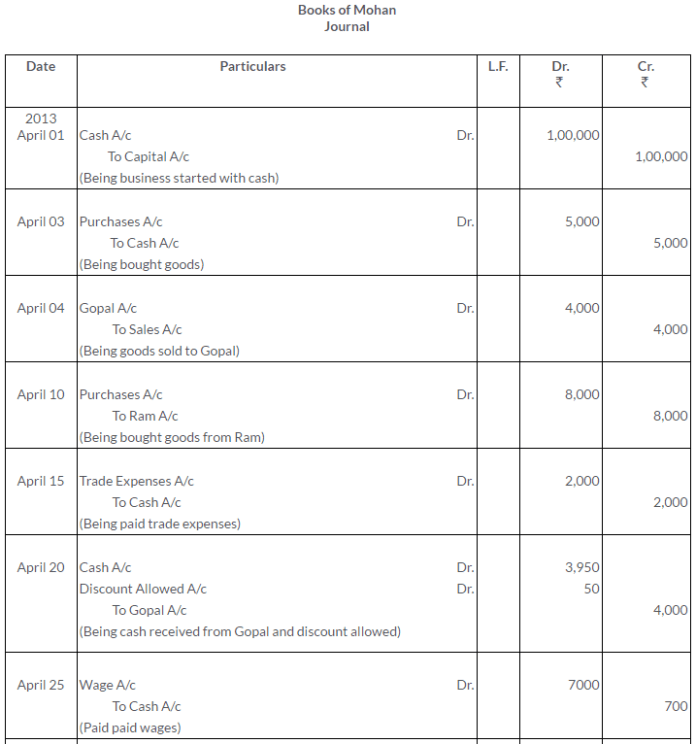 ts-grewal-solutions-class-11-accountancy-bank-reconciliation-statement-3-2