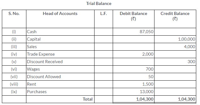 ts-grewal-solutions-class-11-accountancy-bank-reconciliation-statement-3-7