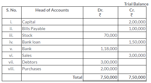 ts-grewal-solutions-class-11-accountancy-bank-reconciliation-statement-5-2