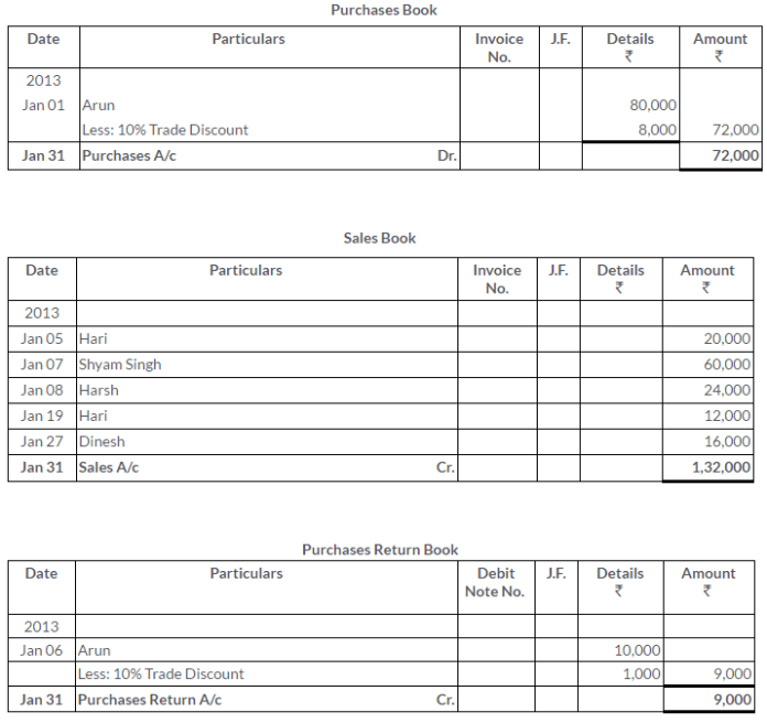 ts-grewal-solutions-class-11-accountancy-chapter-10-special-purpose-books-ii-books-Q24-2