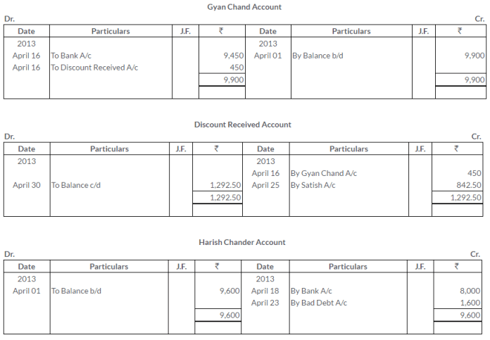 ts-grewal-solutions-class-11-accountancy-chapter-10-special-purpose-books-ii-books-Q29-6