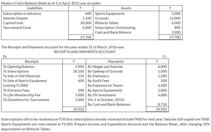 ts-grewal-solutions-class-11-accountancy-chapter-20-financial-statements-of-not-for-profit-organisations-41-1