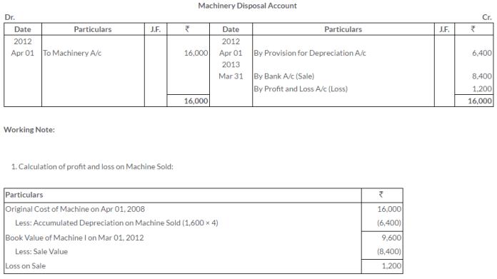 ts-grewal-solutions-class-11-accountancy-chapter-13-depreciation-32-3