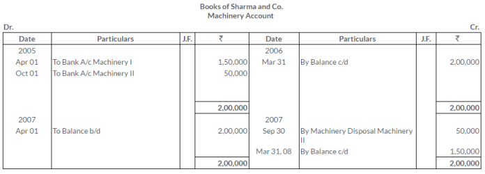 ts-grewal-solutions-class-11-accountancy-chapter-13-depreciation-34