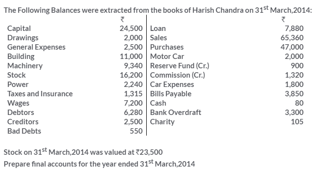 ts-grewal-solutions-class-11-accountancy-chapter-17-financial-statements-sole-proprietorship-24-1