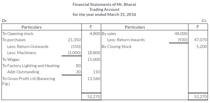 ts-grewal-solutions-class-11-accountancy-chapter-18-adjustments-preparation-financial-statements-25-2