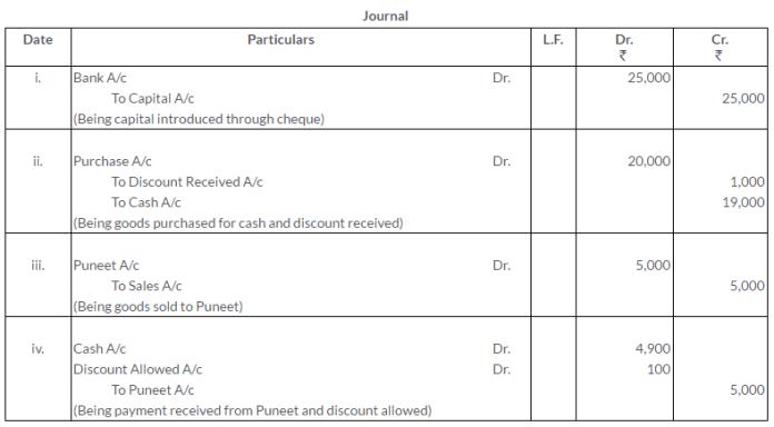 ts-grewal-solutions-class-11-accountancy-chapter-8-journal-ledger-Q15