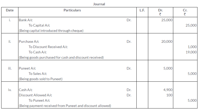 ts-grewal-solutions-class-11-accountancy-chapter-8-journal-ledger-Q15