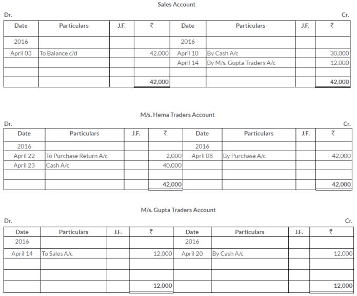 ts-grewal-solutions-class-11-accountancy-chapter-8-journal-ledger-Q35-6