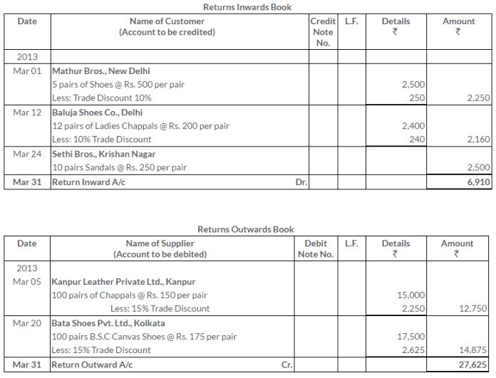 ts-grewal-solutions-class-11-accountancy-chapter-10-special-purpose-books-ii-books-Q16-2