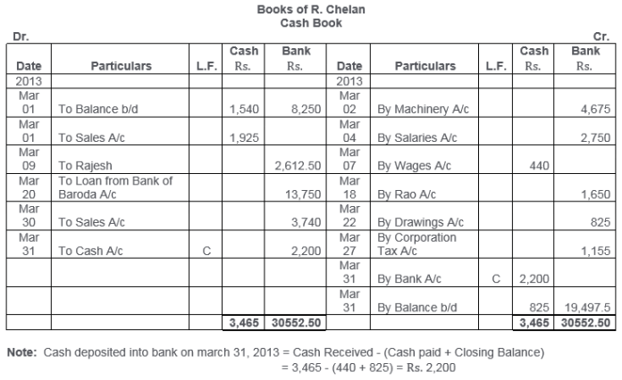 ts-grewal-solutions-class-11-accountancy-chapter-10-special-purpose-books-ii-books-Q25-2