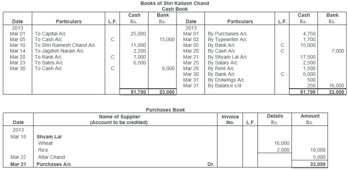 ts-grewal-solutions-class-11-accountancy-chapter-10-special-purpose-books-ii-books-Q26-2