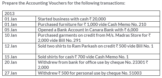 ts-grewal-solutions-class-11-accountancy-chapter-7-origin-transactions-source-documents-preparation-voucher-2