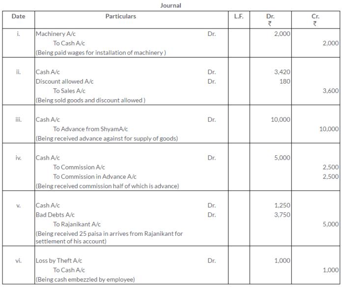 ts-grewal-solutions-class-11-accountancy-chapter-8-journal-ledger-Q10