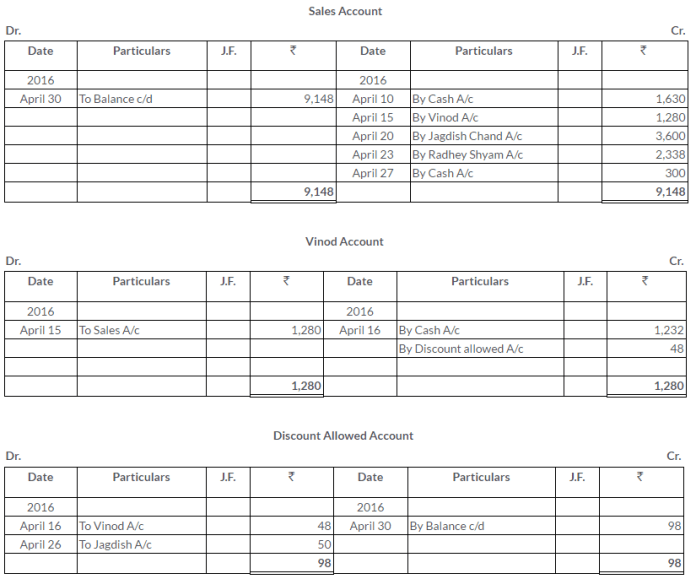 ts-grewal-solutions-class-11-accountancy-chapter-8-journal-ledger-Q42-7