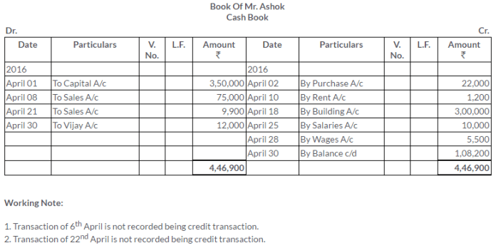 ts-grewal-solutions-class-11-accountancy-chapter-9-special-purpose-books-i-cash-book-Q3-2