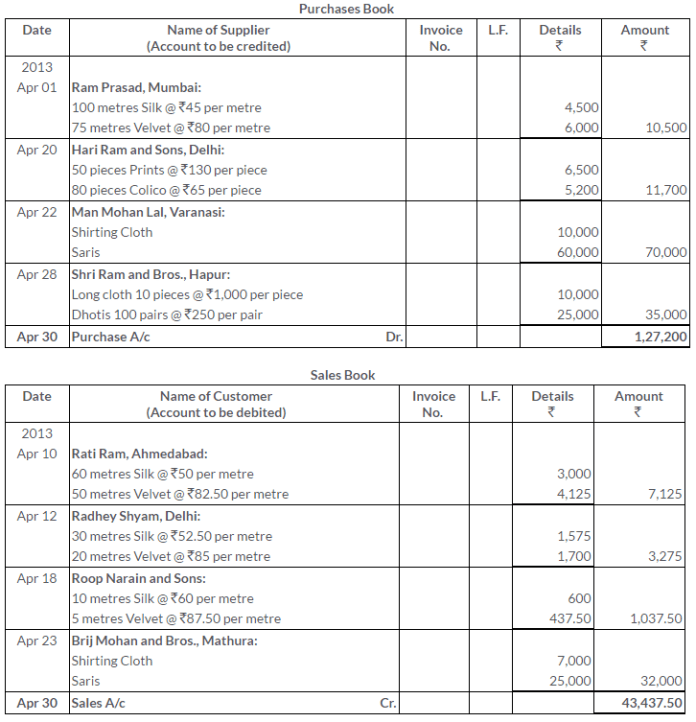 ts-grewal-solutions-class-11-accountancy-chapter-10-special-purpose-books-ii-books-Q22-2