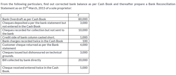 ts-grewal-solutions-class-11-accountancy-chapter-11-bank-reconciliation-statement-38-1