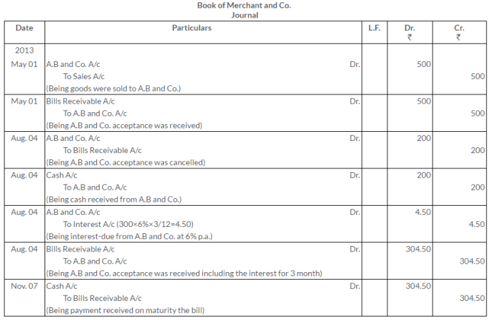 ts-grewal-solutions-class-11-accountancy-chapter-15-accounting-bills-exchange-33