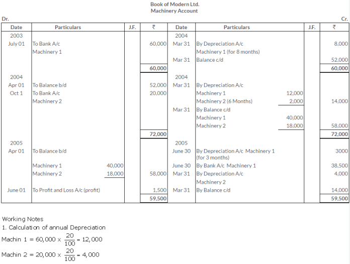 ts-grewal-solutions-class-11-accountancy-chapter-13-depreciation-6