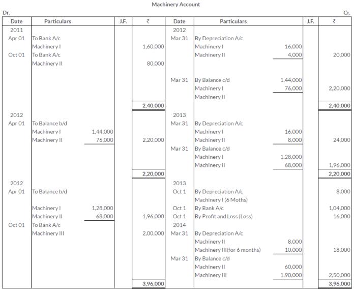 ts-grewal-solutions-class-11-accountancy-chapter-13-depreciation-11