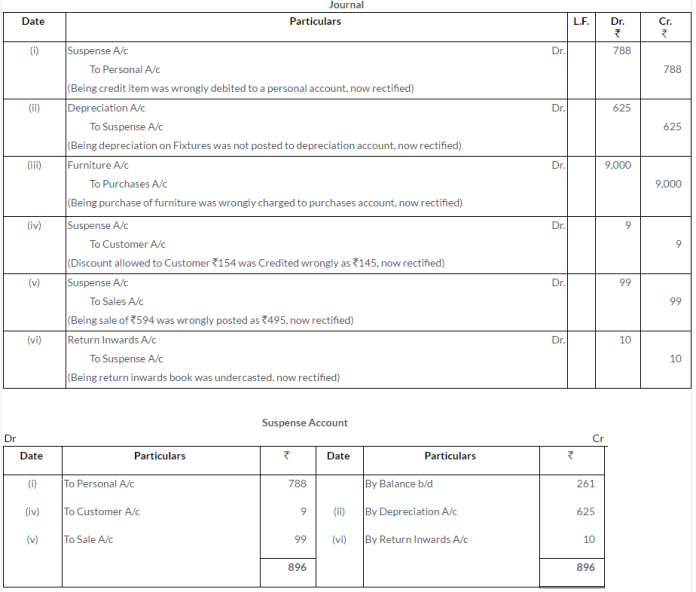 ts-grewal-solutions-class-11-accountancy-chapter-16-rectification-errors-31